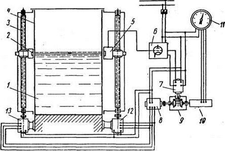 Рисунок 1.12 Блок-схема и