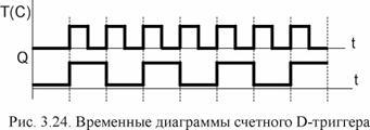 RS D и T триггеры Общие сведения о триггерах